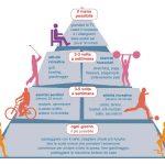 esercizio-fisico-cosa-fare-per-tenersi-in-forma